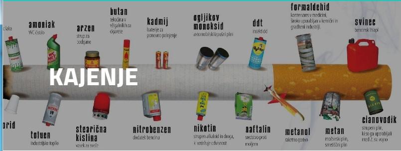 Dan brez cigarete:  Priložnost in spodbuda za opustitev kajenja